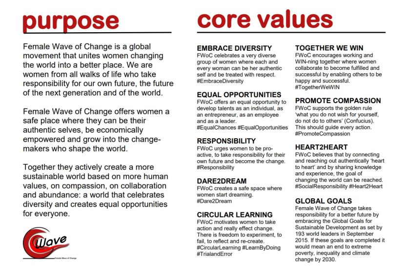 FWoC Purpose Core Values_Picture